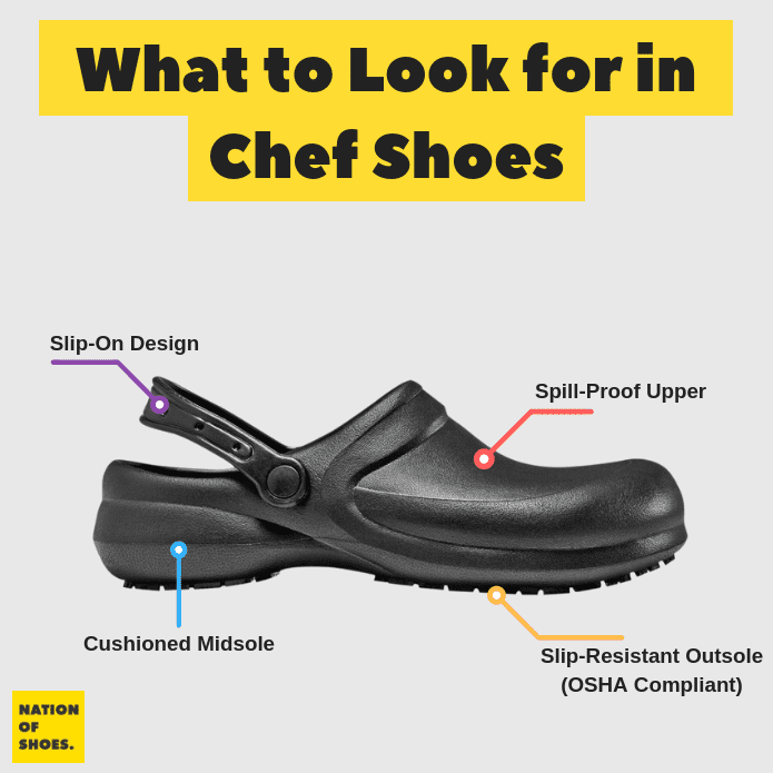 4ae57c40906e4 12 Best Chef Shoes Even Gordon Ramsay Will Approve