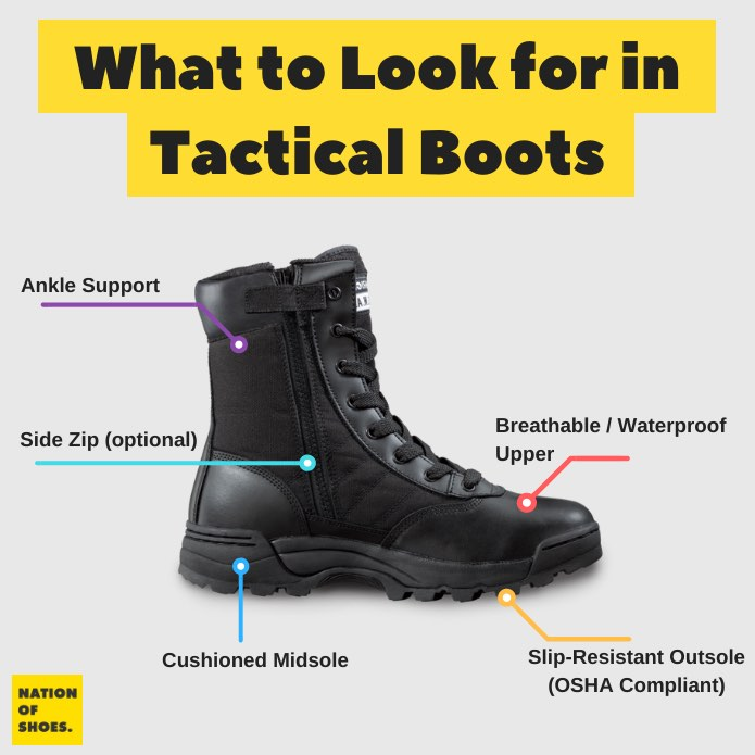 infographic on what to look for in tactical boots
