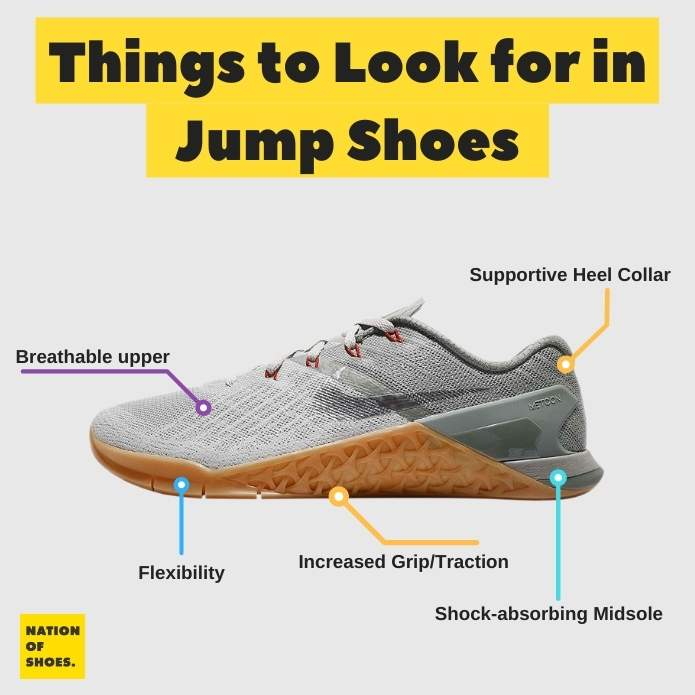 Things to look for in jumping shoes